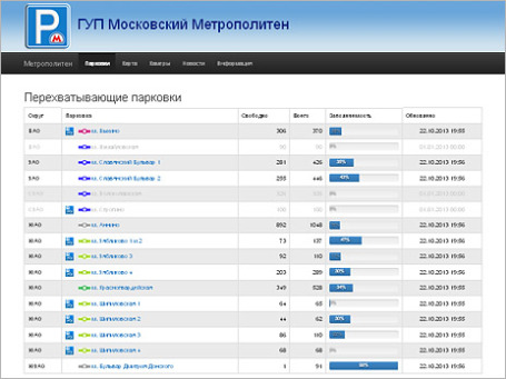 Скриншот сайта metro-parking.ru