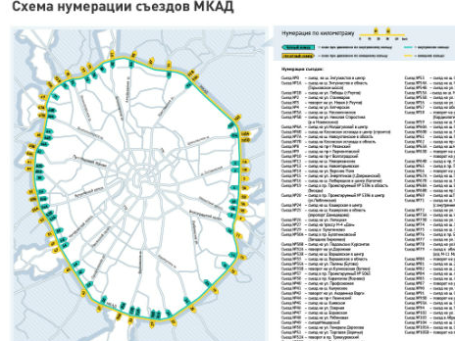 Схема нумерации съездов МКАД. Фото: Департамент транспорта Москвы