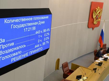 Внеочередное пленарное заседание Госдумы, в ходе которого депутаты ратифицировали Договор о принятии Республики Крым в РФ и образовании новых субъектов. Фото: РИА Новости.