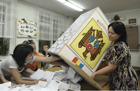 Выборы в Молдавии.