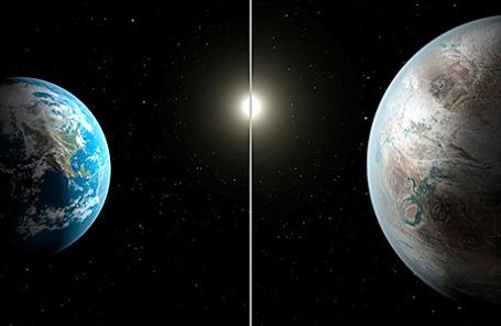 Планеты Земля (слева) и Kepler-452b.