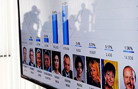 Журналисты отражаются на дисплее с промежуточными результатами выборов. Кишинев, Молдавия, 31 октября 2016.