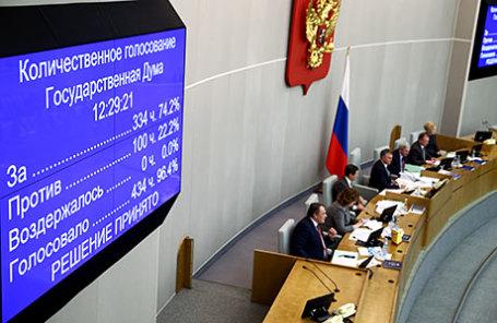 Результаты голосования депутатов Госдумы РФ по законопроекту бюджета на 2017 год и на плановый период 2018-2019 годов.