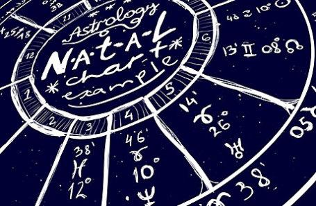 Президент Русской астрологической школы «развёл» пожилую москвичку надве квартиры