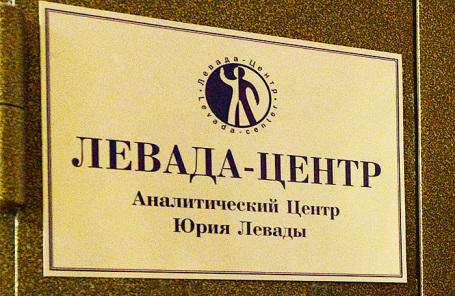 Левада-Центр.