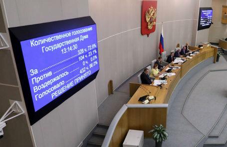 Табло с результатами голосования за проект закона о повышении пенсионного возраста во время пленарного заседания Государственной думы РФ, 19 июля 2018 года.