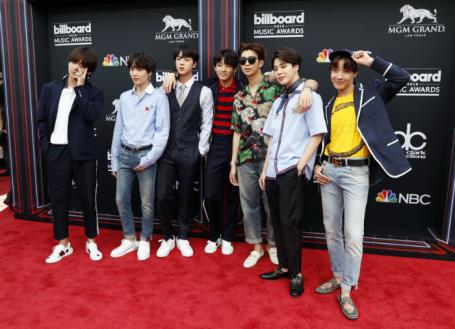 Музыкальная группа BTS