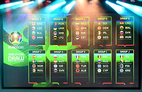 Вид монитора с результатами розыгрыша групповых матчей Евро-2020. Конгресс-центр в Дублине. Ирландия.